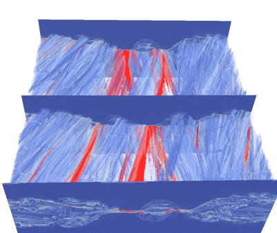 Two isosurfaces showing the structure of particle density (blue) and current density (red).
